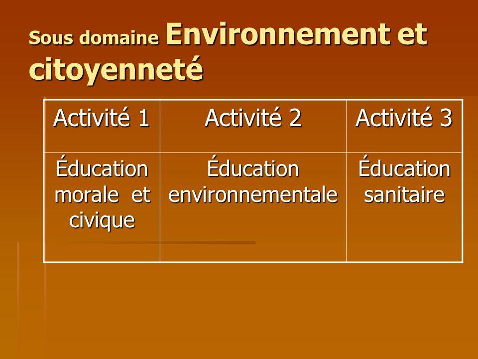 Sous domaine Environnement et citoyenneté