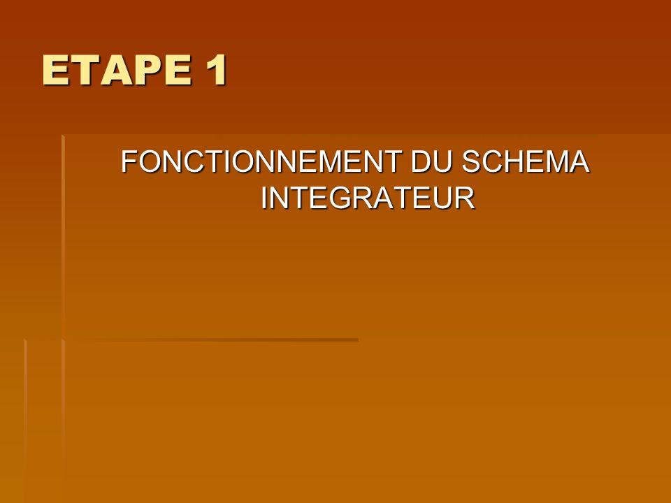 FONCTIONNEMENT DU SCHEMA INTEGRATEUR