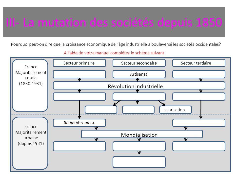 III- La mutation des sociétés depuis 1850