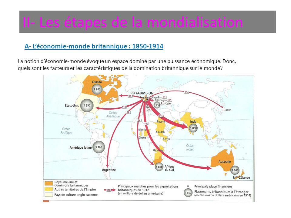 II- Les étapes de la mondialisation