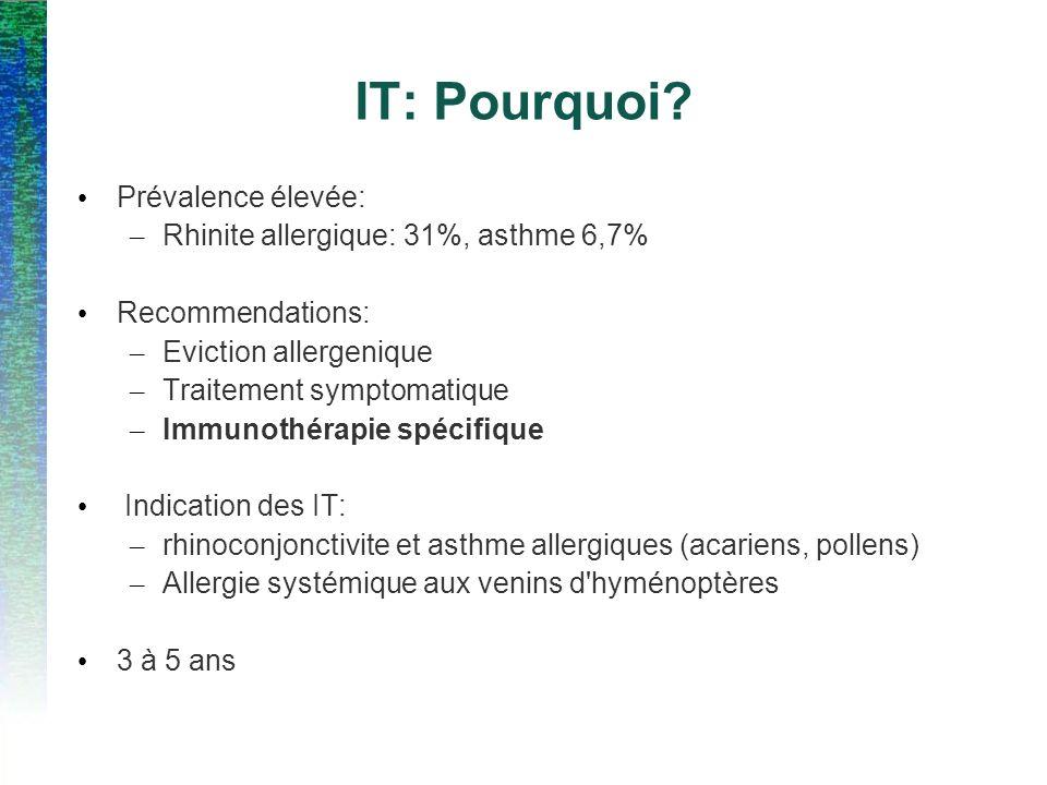 IT: Pourquoi Prévalence élevée: Rhinite allergique: 31%, asthme 6,7%