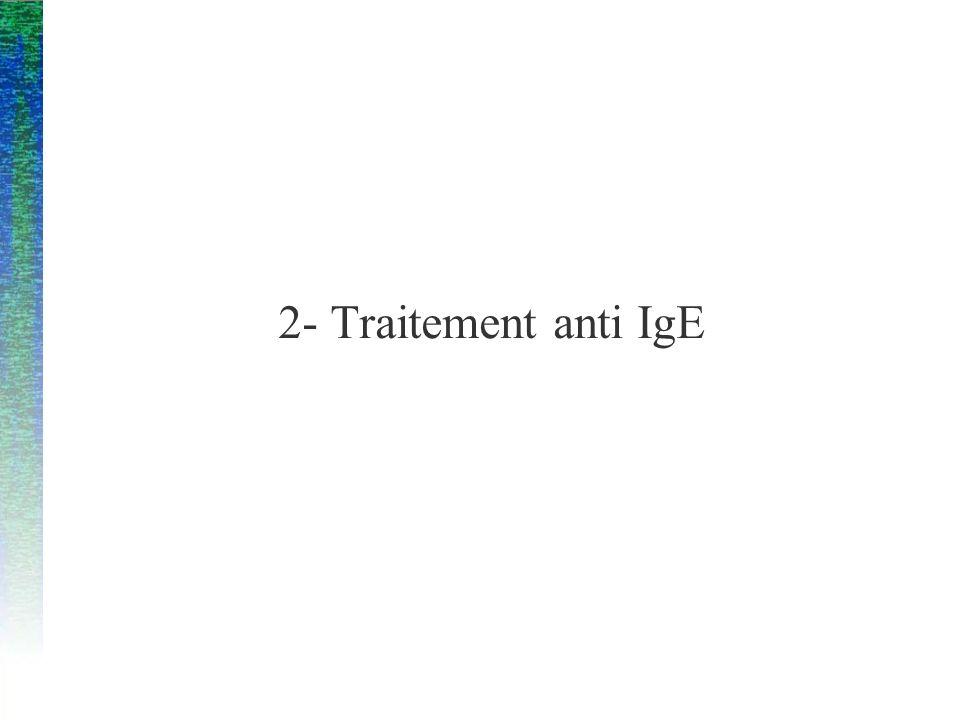 2- Traitement anti IgE
