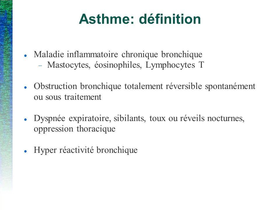 Asthme: définition Maladie inflammatoire chronique bronchique