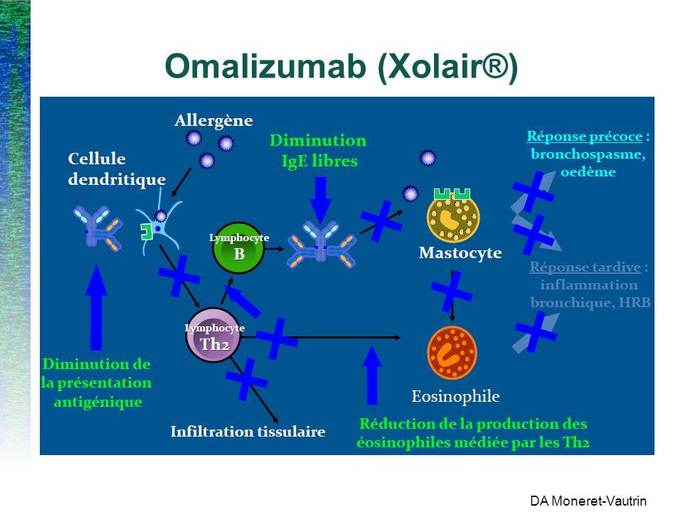 Omalizumab (Xolair®) DA Moneret-Vautrin