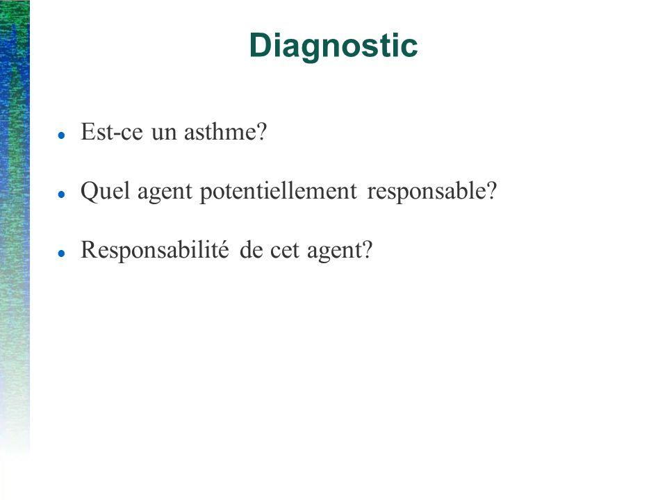 Diagnostic Est-ce un asthme Quel agent potentiellement responsable
