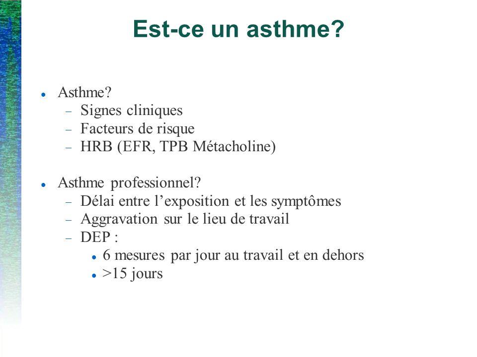 Est-ce un asthme Asthme Signes cliniques Facteurs de risque