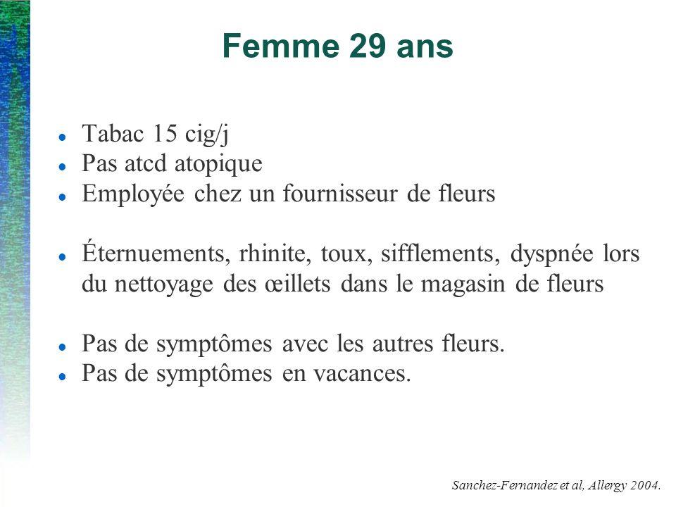Femme 29 ans Tabac 15 cig/j Pas atcd atopique