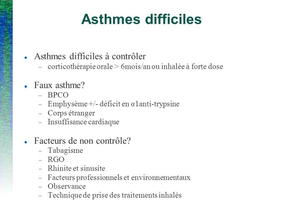 Asthmes difficiles Asthmes difficiles à contrôler Faux asthme