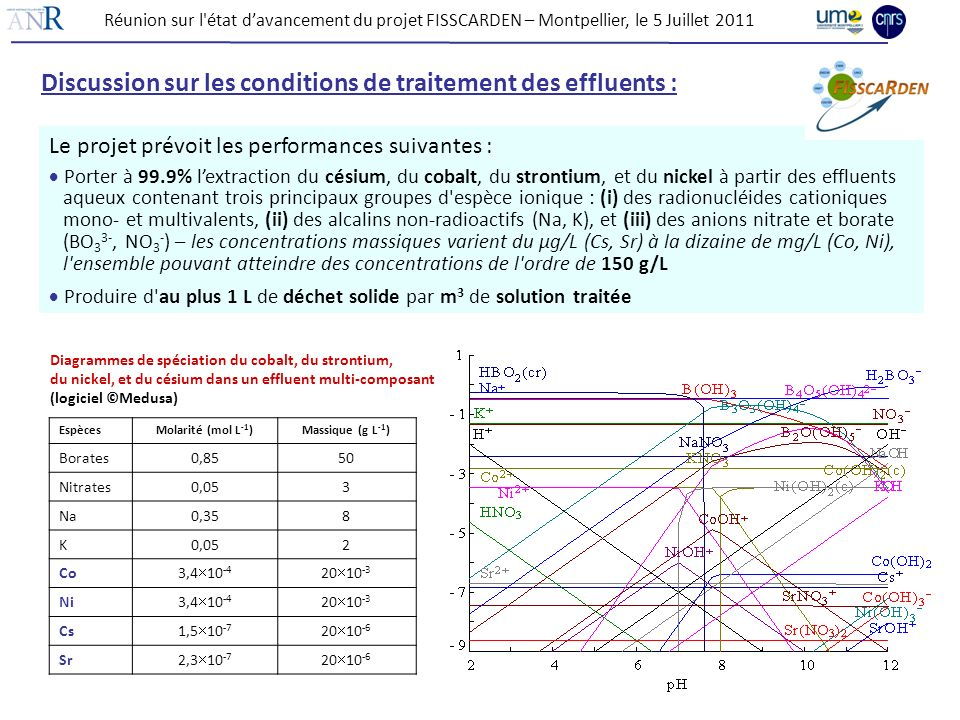 Discussion sur les conditions de traitement des effluents :