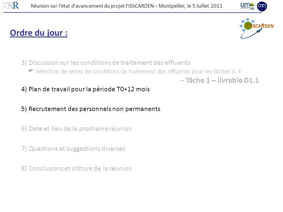 Réunion sur l état d'avancement du projet FISSCARDEN – Montpellier, le 5 Juillet 2011