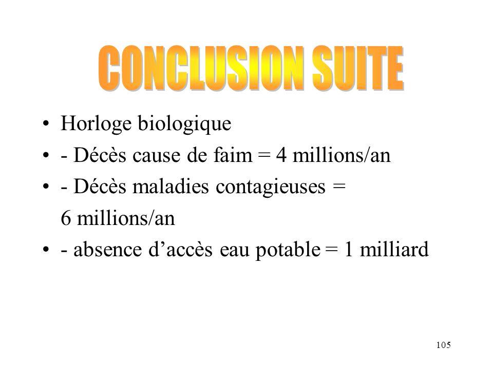 CONCLUSION SUITE Horloge biologique