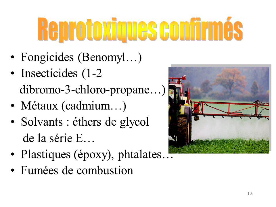 Reprotoxiques confirmés
