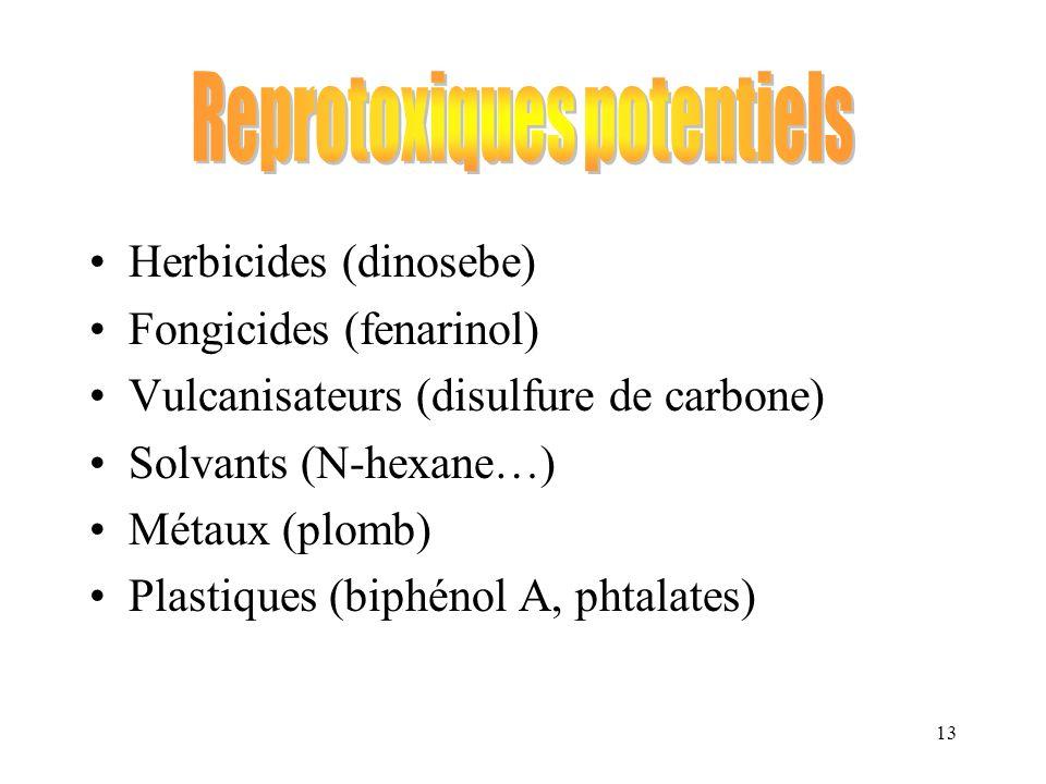 Reprotoxiques potentiels