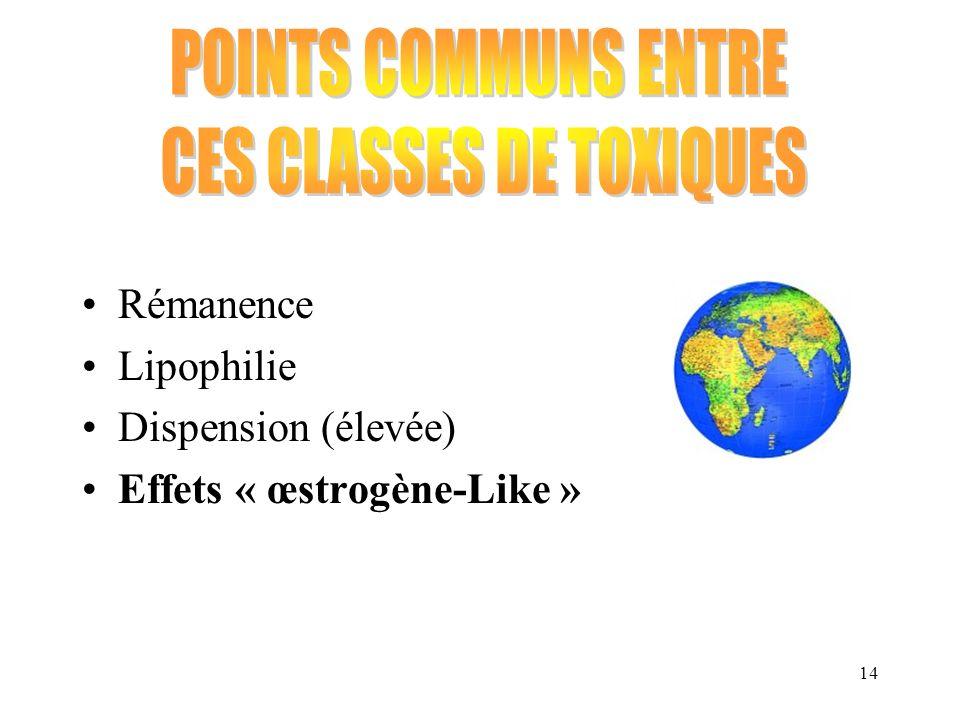 CES CLASSES DE TOXIQUES