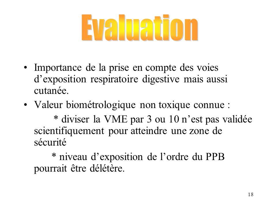 Evaluation Importance de la prise en compte des voies d'exposition respiratoire digestive mais aussi cutanée.