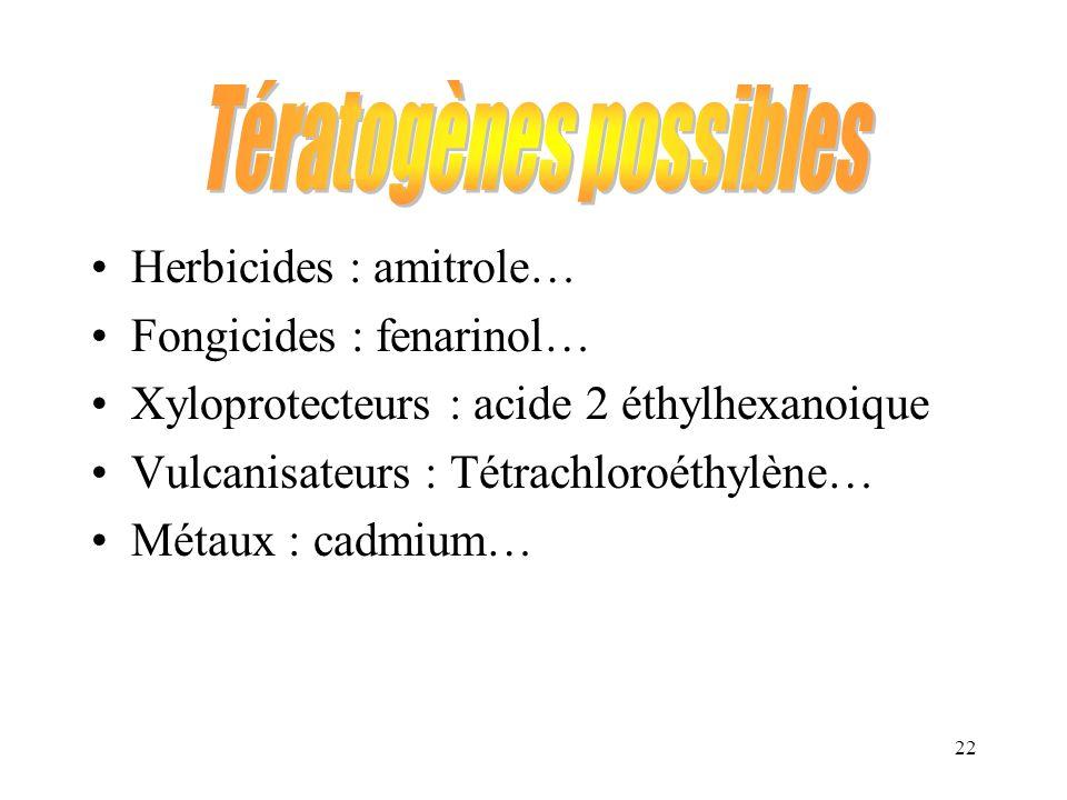 Tératogènes possibles