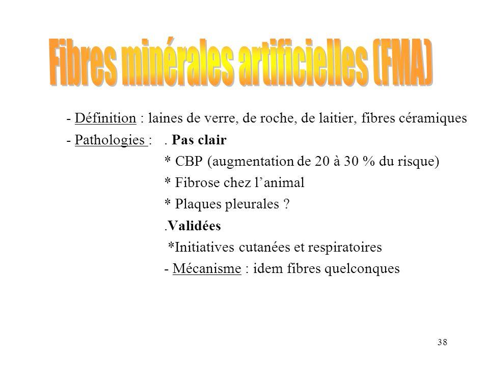 Fibres minérales artificielles (FMA)