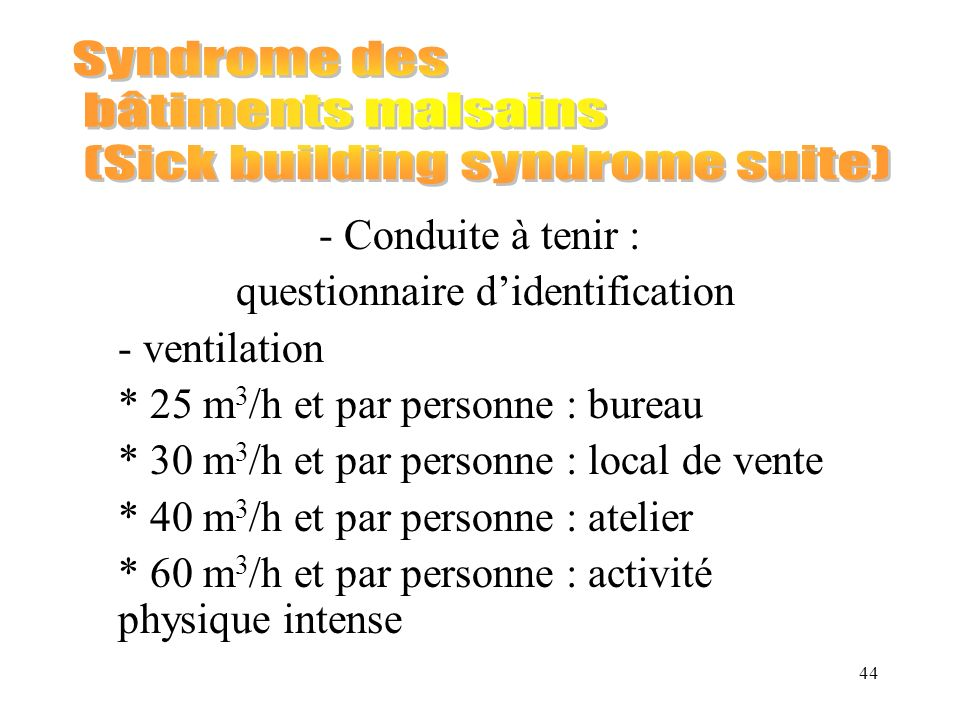 (Sick building syndrome suite)