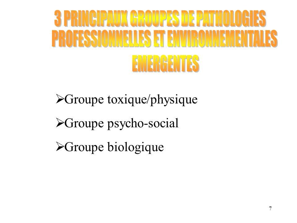 3 PRINCIPAUX GROUPES DE PATHOLOGIES