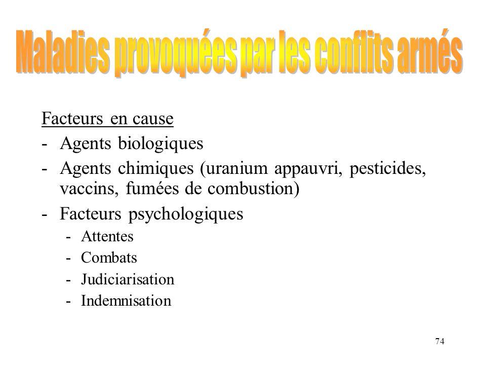 Maladies provoquées par les conflits armés