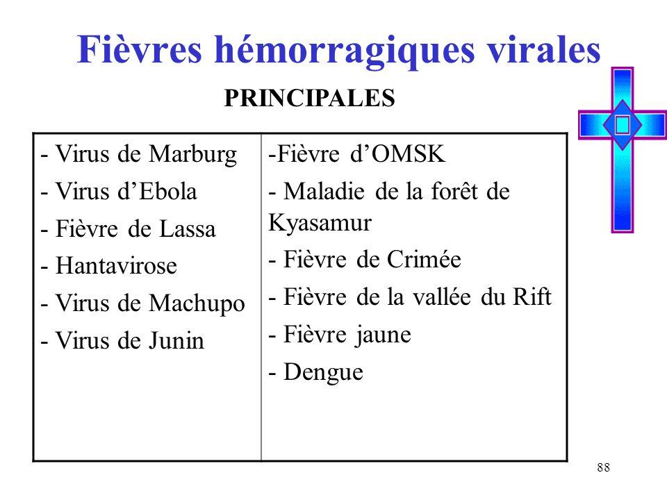 Fièvres hémorragiques virales
