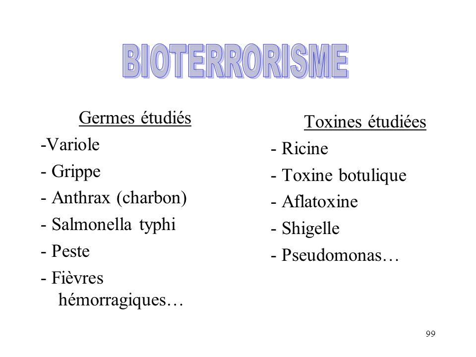 BIOTERRORISME Germes étudiés Toxines étudiées -Variole - Ricine