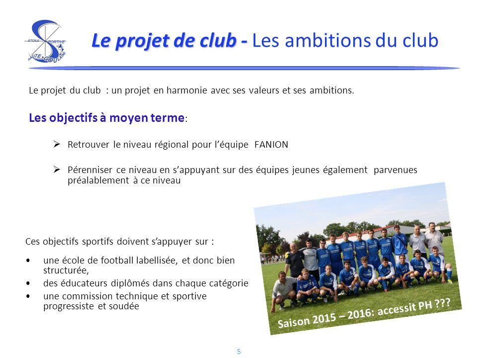 Le projet de club - Les ambitions du club