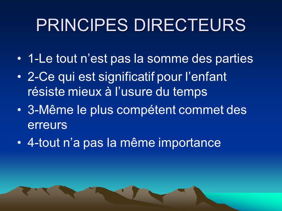 PRINCIPES DIRECTEURS 1-Le tout n'est pas la somme des parties