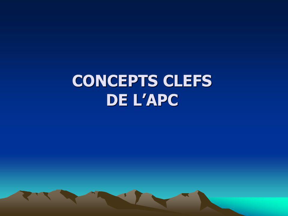 CONCEPTS CLEFS DE L'APC