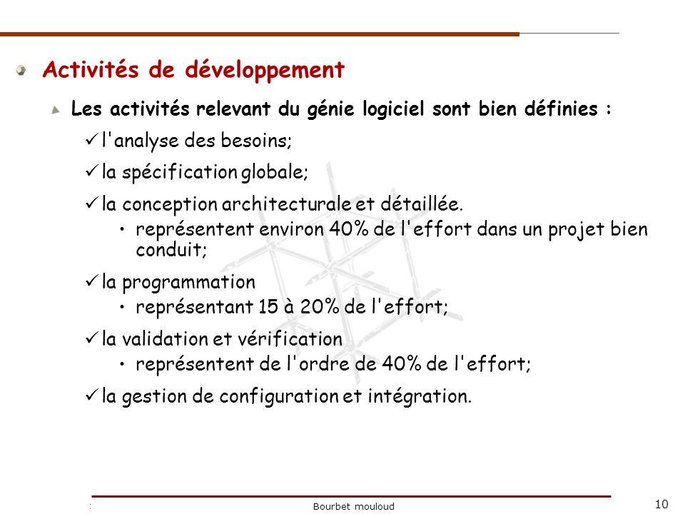 Activités de développement