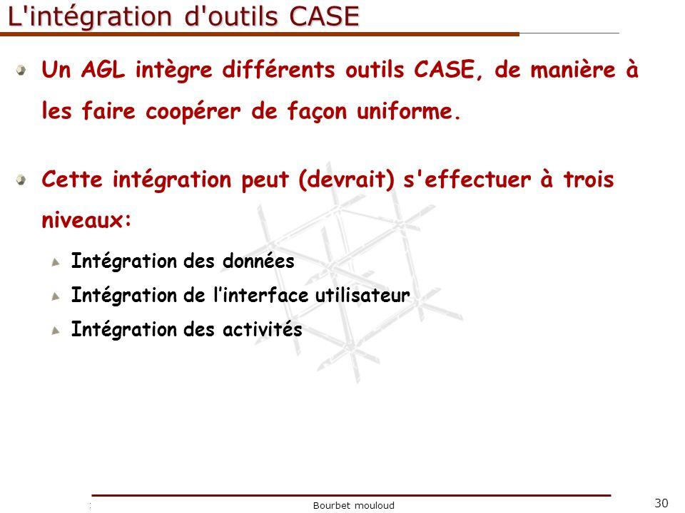 L intégration d outils CASE