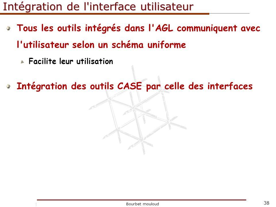 Intégration de l interface utilisateur