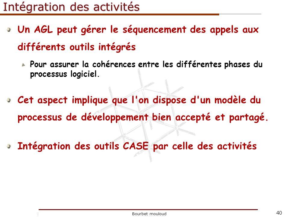 Intégration des activités