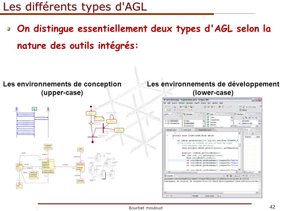 Les différents types d AGL