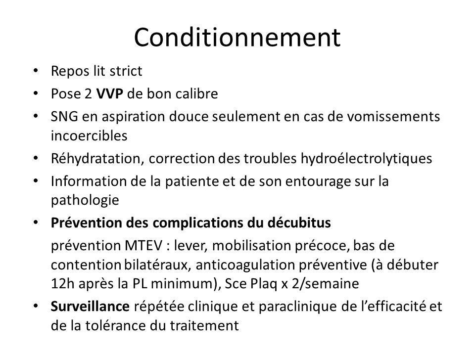 Conditionnement Repos lit strict Pose 2 VVP de bon calibre