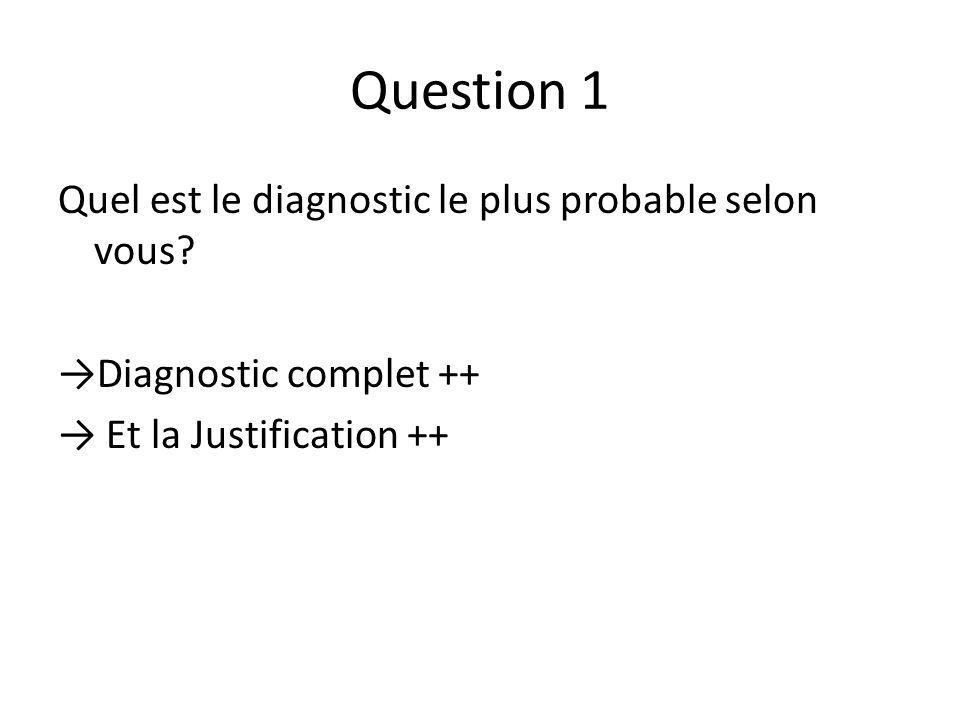 Question 1 Quel est le diagnostic le plus probable selon vous