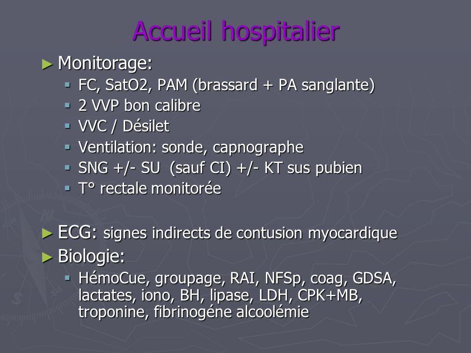 Accueil hospitalier Monitorage: