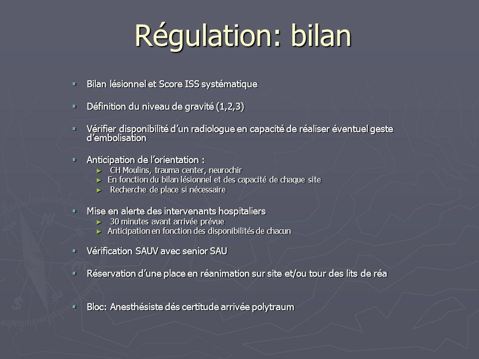 Régulation: bilan Bilan lésionnel et Score ISS systématique