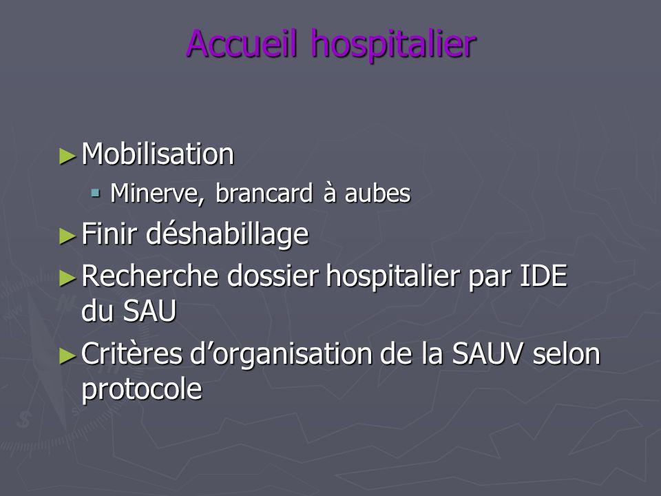 Accueil hospitalier Mobilisation Finir déshabillage
