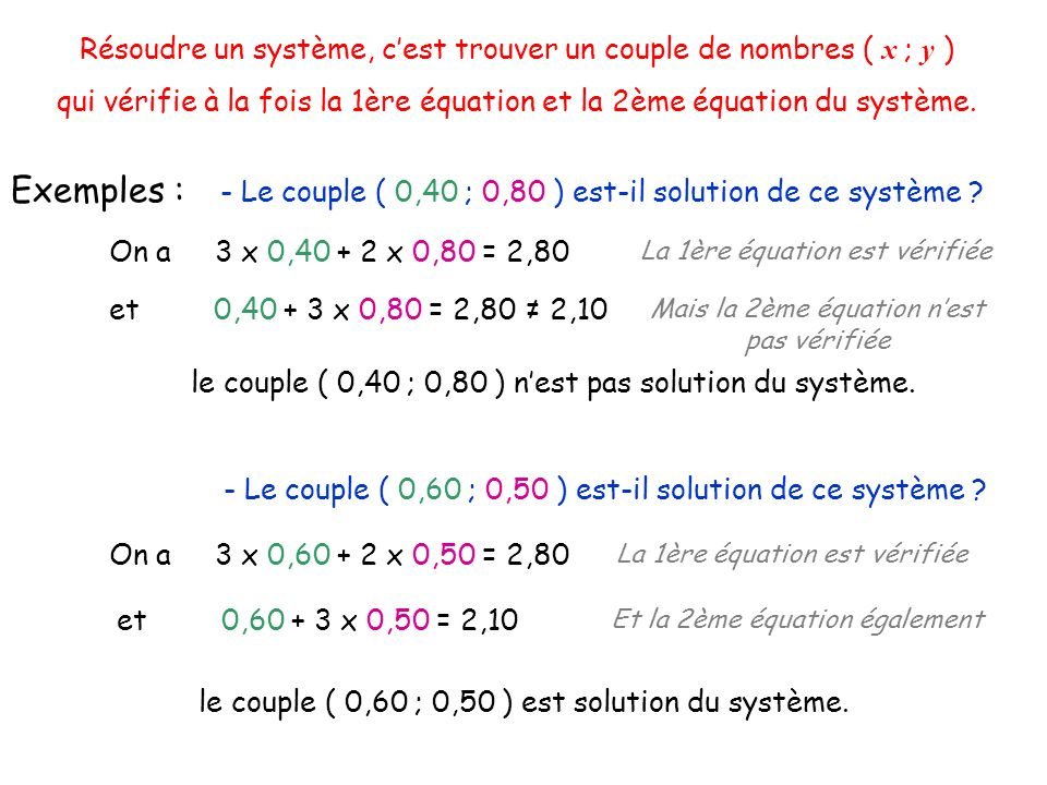 Exemples : - Le couple ( 0,40 ; 0,80 ) est-il solution de ce système