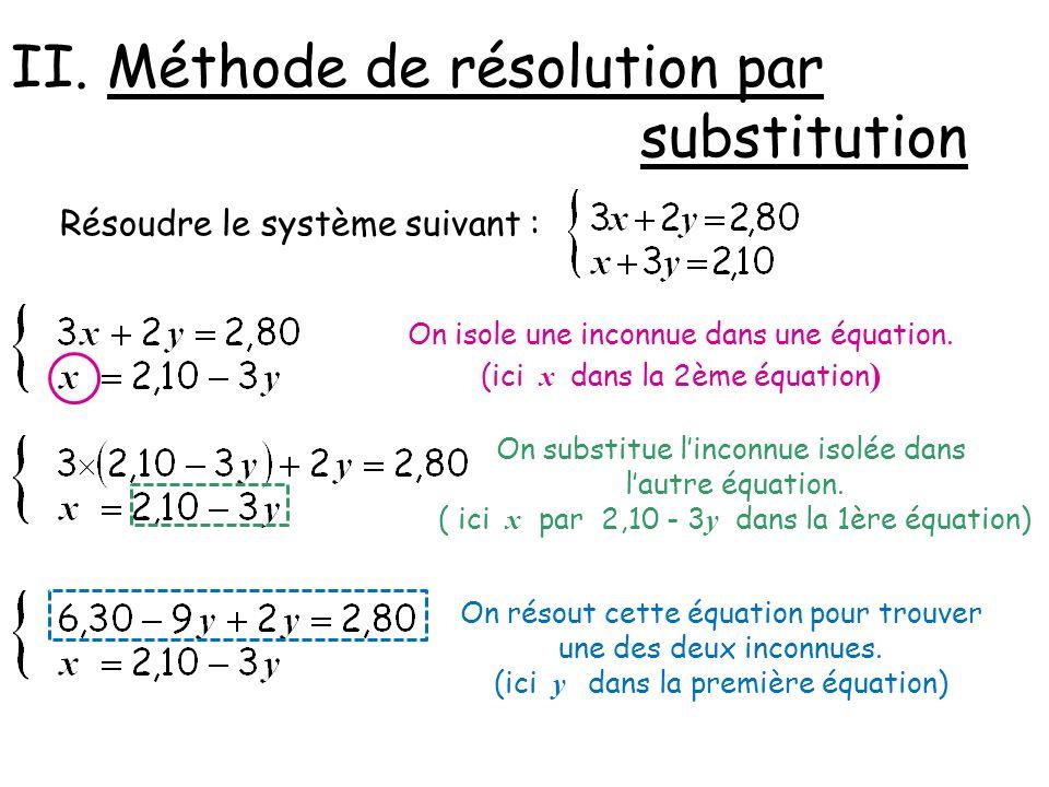 II. Méthode de résolution par substitution