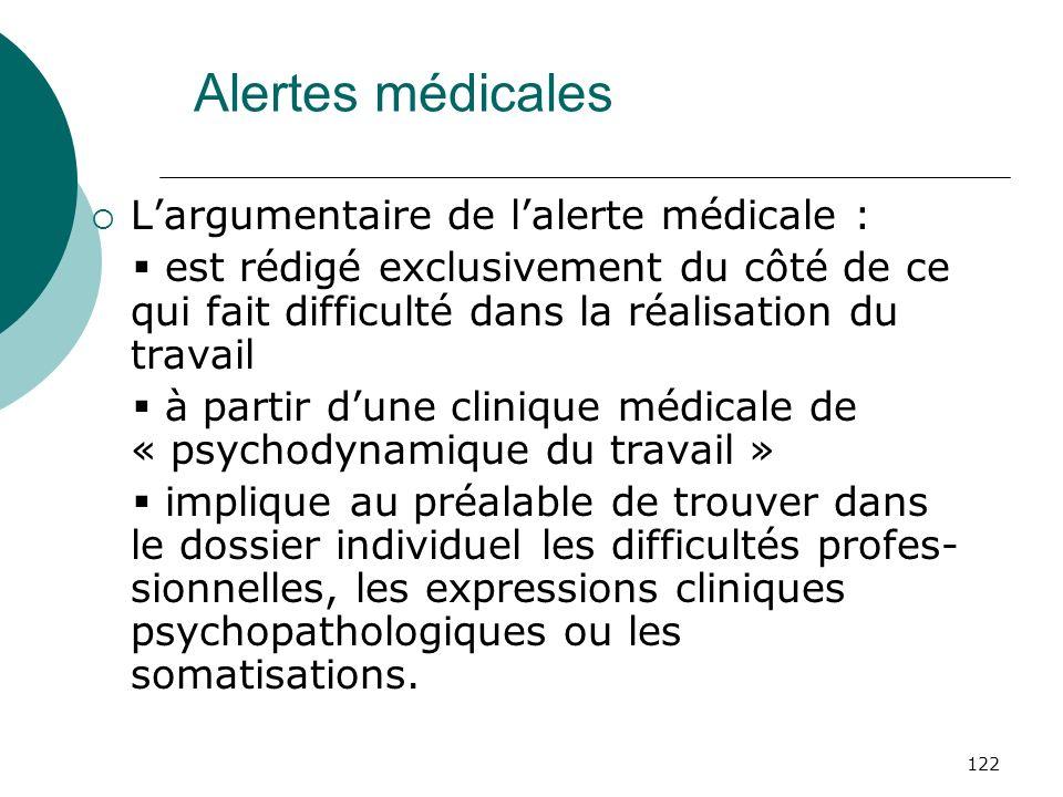 Alertes médicales L'argumentaire de l'alerte médicale :