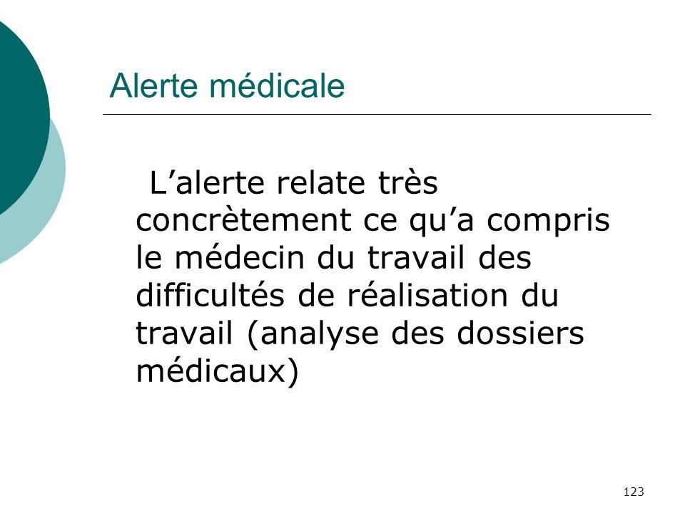 Alerte médicale