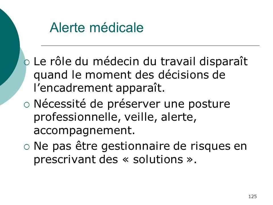 Alerte médicaleLe rôle du médecin du travail disparaît quand le moment des décisions de l'encadrement apparaît.
