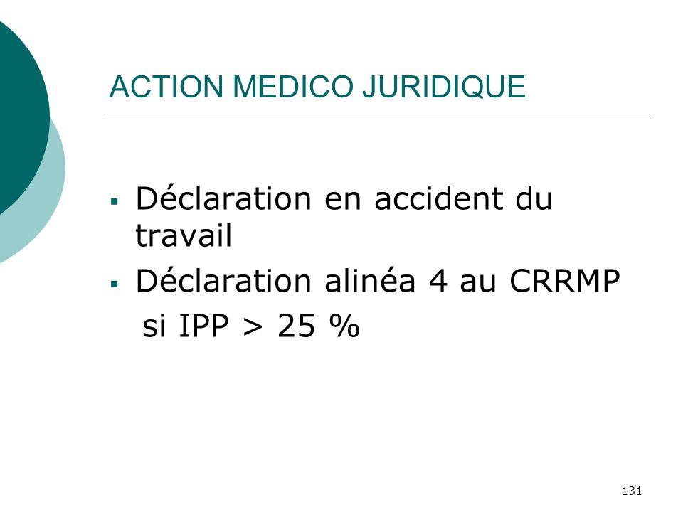 ACTION MEDICO JURIDIQUE
