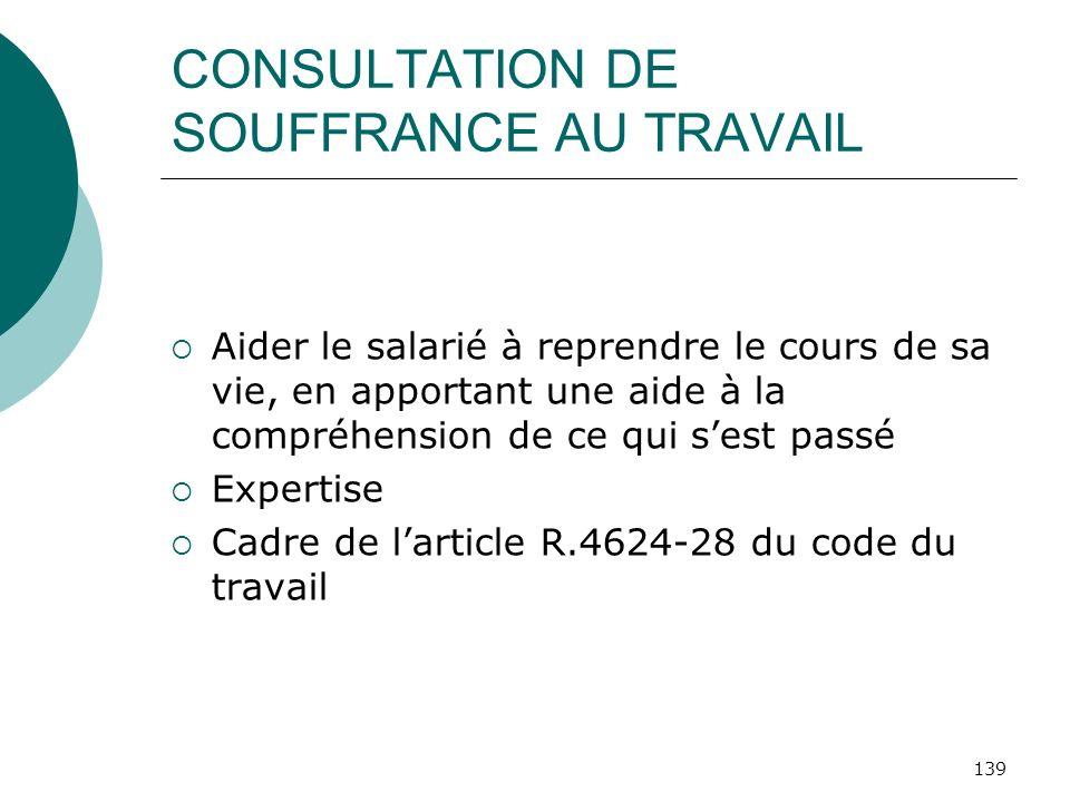 CONSULTATION DE SOUFFRANCE AU TRAVAIL
