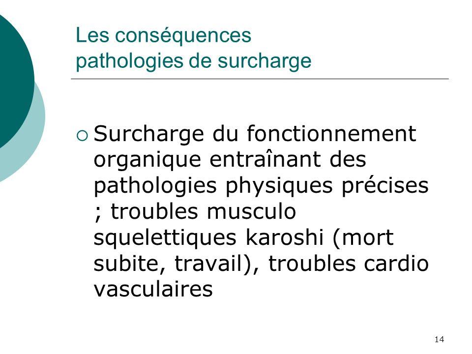 Les conséquences pathologies de surcharge