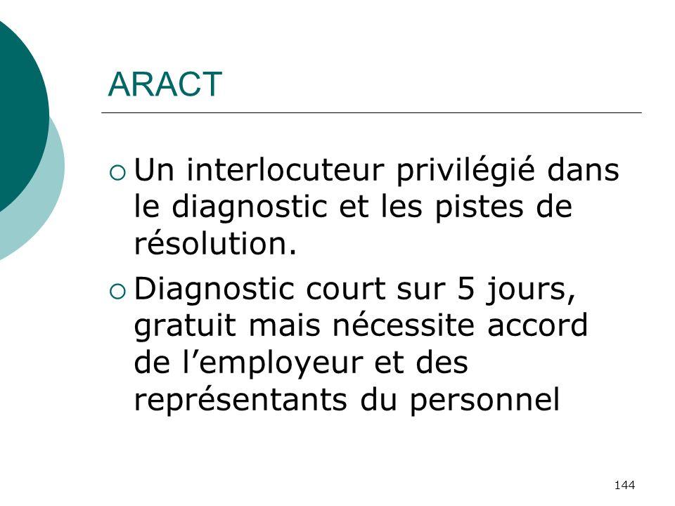 ARACT Un interlocuteur privilégié dans le diagnostic et les pistes de résolution.