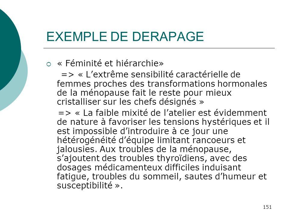 EXEMPLE DE DERAPAGE « Féminité et hiérarchie»