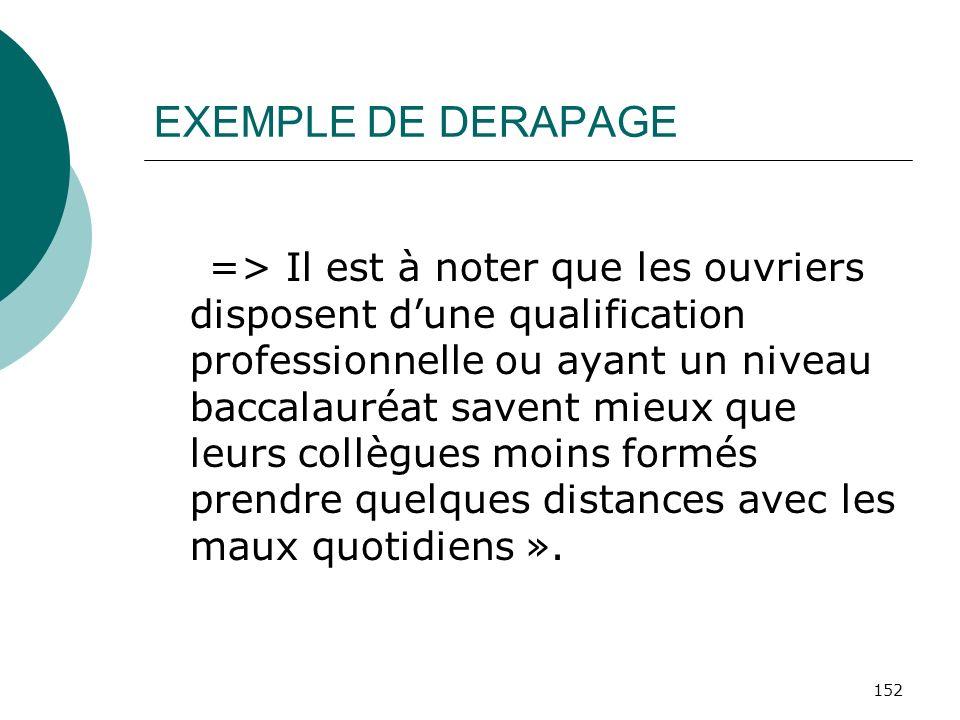 EXEMPLE DE DERAPAGE
